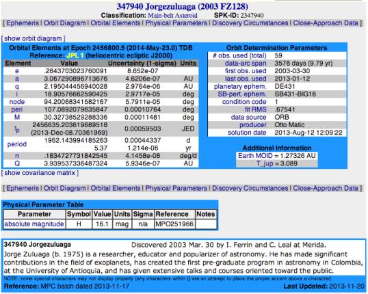 Hoja de datos del asteroide  347940 Jorgezuluaga.